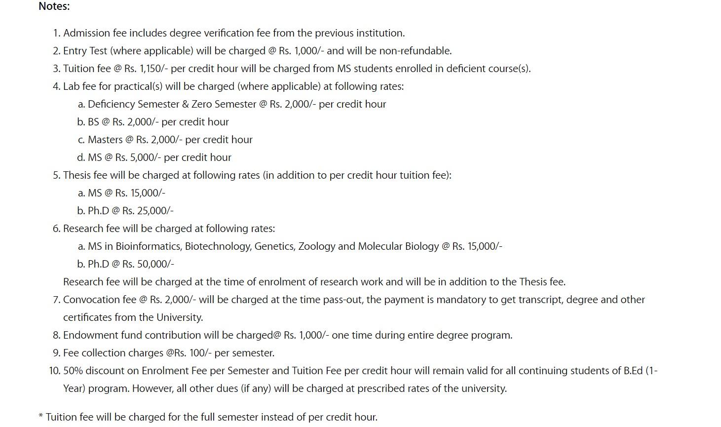 Virtual University of Pakistan Fee structure
